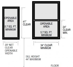 basement egress window requirements - WMGB Home Improvement
