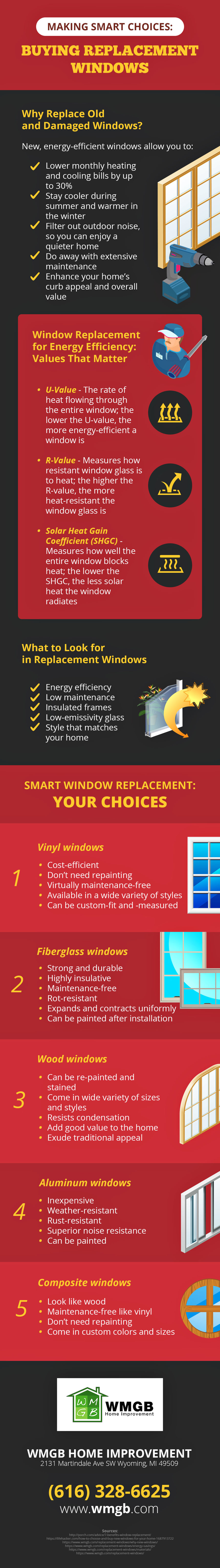 Buying Replacement Windows